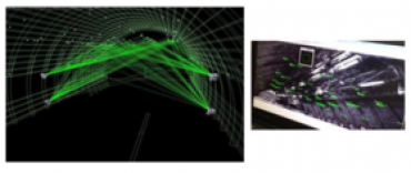 Combinaisons des systèmes de photogrammétrie et laser de poursuite